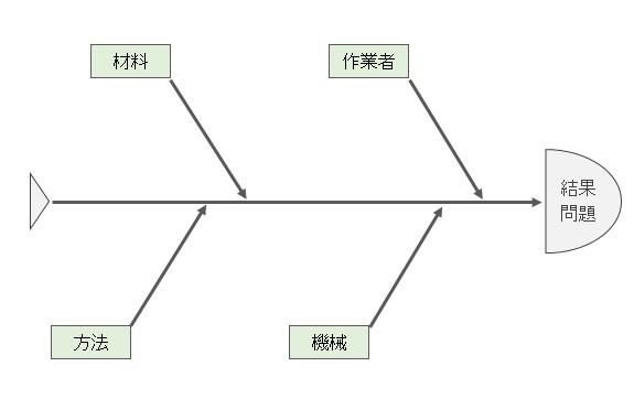 fishbone-chart-42-2