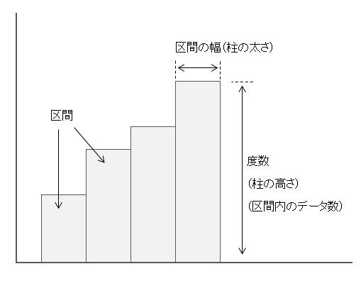 histogram-43-1