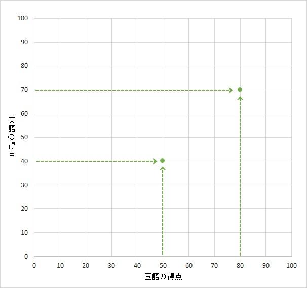 scatter-plot-41-1