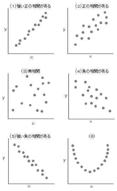 scatter-plot-41-3