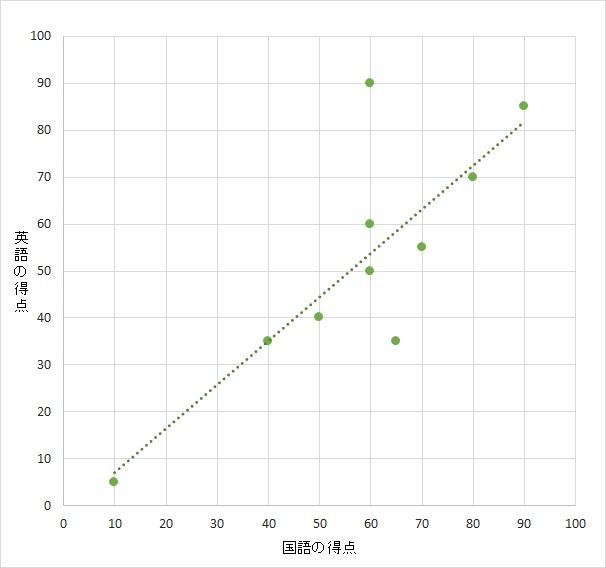 scatter-plot-41-4