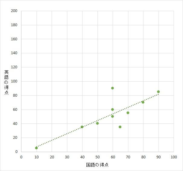scatter-plot-41-5