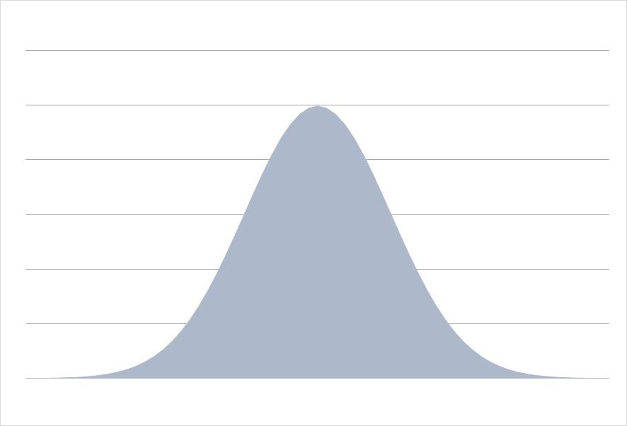 加重平均の用途と計算方法